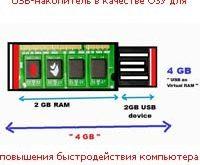 Как использовать USB-накопитель в качестве ОЗУ для повышения быстродействия компьютера.