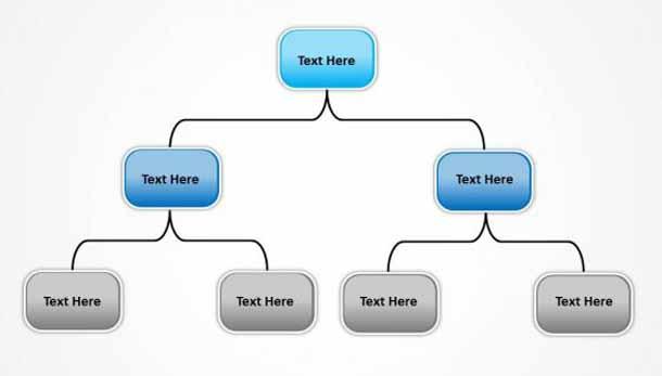 Иерархическая база данных.