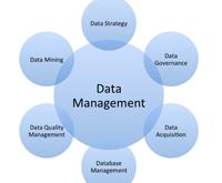 Управление данными.
