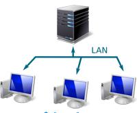Файловый сервер.